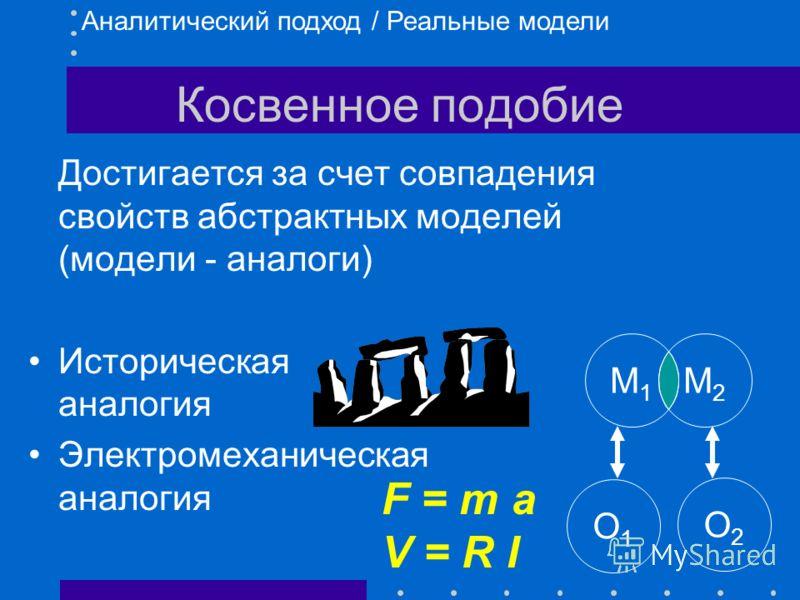Прямое подобие Достигается за счет результатов физического взаимодействия или цепочки взаимодействий модели и оригинала Фотография Отпечаток Макет Аналитический подход / Реальные модели
