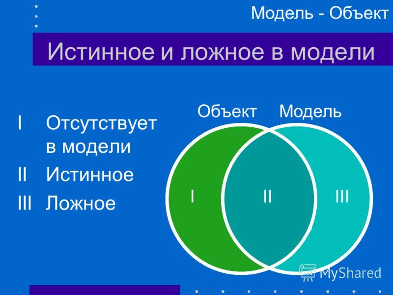 Модель - целевое отображение оригинала Для модели отбираются только те свойства, которые отвечают цели моделирования Могут быть разные и даже противоречивые модели для одного объекта