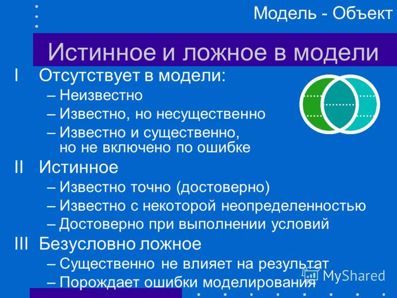 Истинное и ложное в модели IОтсутствует в модели IIИстинное IIIЛожное МодельОбъект IIIIII Модель - Объект