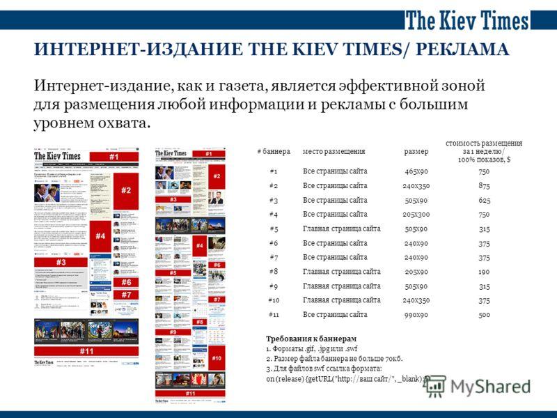 ИНТЕРНЕТ-ИЗДАНИЕ THE KIEV TIMES/ РЕКЛАМА Интернет-издание, как и газета, является эффективной зоной для размещения любой информации и рекламы с большим уровнем охвата. # баннераместо размещенияразмер стоимость размещения за 1 неделю/ 100% показов, $
