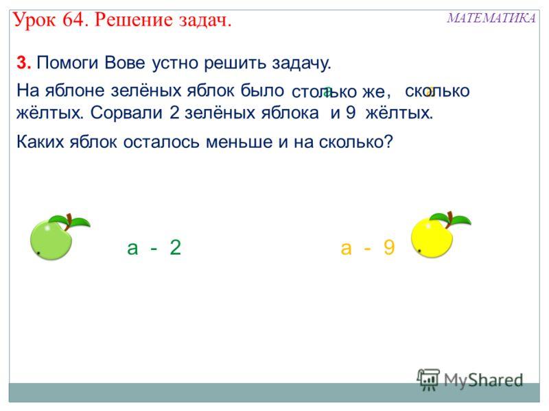 На яблоне зелёных яблок было, жёлтых. Сорвали 2 зелёных яблока и 9 жёлтых. а столько же асколько а - 2а - 9 Каких яблок осталось меньше и на сколько? 3. Помоги Вове устно решить задачу. МАТЕМАТИКА Урок 64. Решение задач.