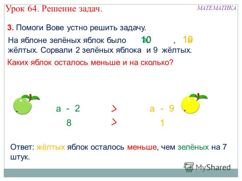 а - 9а - 2 На яблоне зелёных яблок было, жёлтых. Сорвали 2 зелёных яблока и 9 жёлтых. аа Каких яблок осталось меньше и на сколько? 81 10 3. Помоги Вове устно решить задачу. 10 а а Ответ: жёлтых яблок осталось меньше, чем зелёных на 7 штук. МАТЕМАТИКА