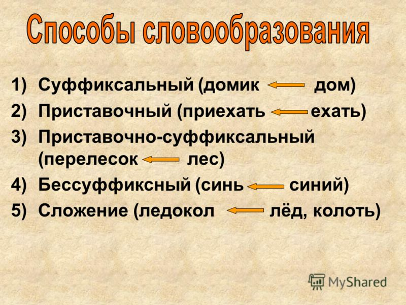 1)Суффиксальный (домик дом) 2)Приставочный (приехать ехать) 3)Приставочно-суффиксальный (перелесок лес) 4)Бессуффиксный (синь синий) 5)Сложение (ледокол лёд, колоть)