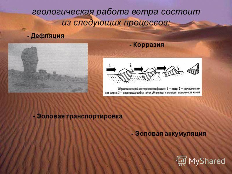 - Дефляция - Корразия геологическая работа ветра состоит из следующих процессов: - Эоловая транспортировка - Эоловая аккумуляция