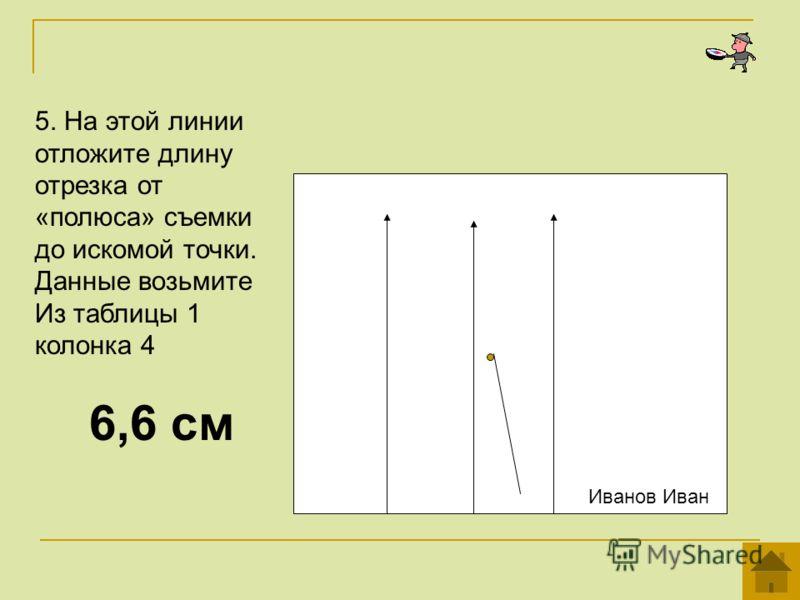 5. На этой линии отложите длину отрезка от «полюса» съемки до искомой точки. Данные возьмите Из таблицы 1 колонка 4 6,6 см Иванов Иван