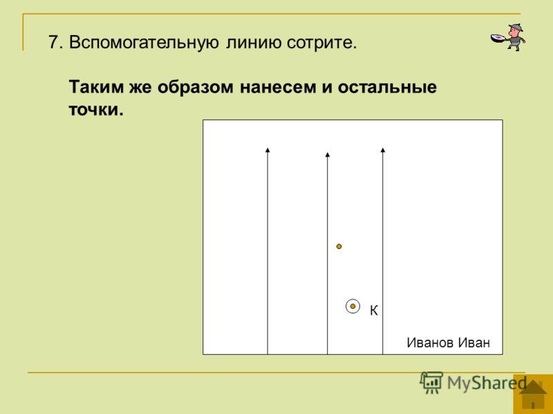 7. Вспомогательную линию сотрите. Иванов Иван К Таким же образом нанесем и остальные точки.