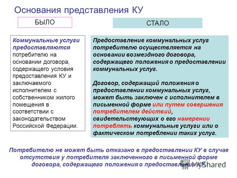 Основания представления КУ Коммунальные услуги предоставляются потребителю на основании договора, содержащего условия предоставления КУ и заключаемого исполнителем с собственником жилого помещения в соответствии с законодательством Российской Федерац
