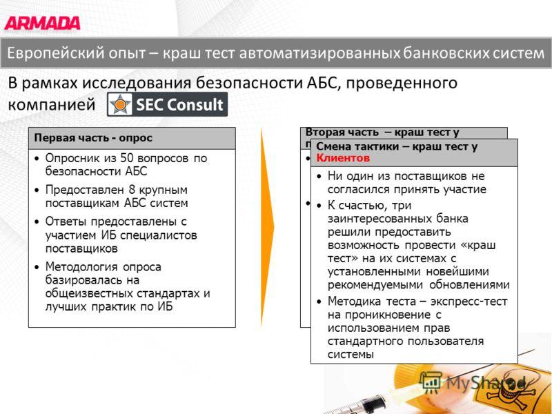Опрос показывает субъективную картинку - как себя видят поставщики По этому поставщикам было предложено провести бесплатный «краш-тест» с обеспечением конфиденциальности, на самой актуальной версии предлагаемого ими ПО АБС В рамках исследования безоп