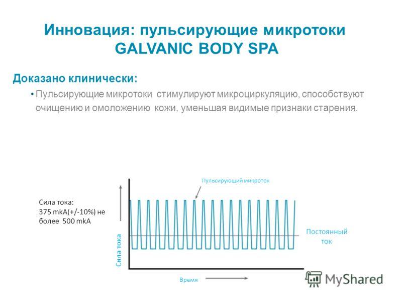 Инновация: пульсирующие микротоки GALVANIC BODY SPA Доказано клинически: Пульсирующие микротоки стимулируют микроциркуляцию, способствуют очищению и омоложению кожи, уменьшая видимые признаки старения. Сила тока: 375 mkA(+/-10%) не более 500 mkA Пуль