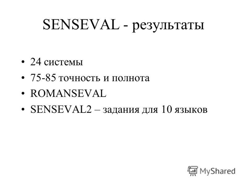 SENSEVAL - результаты 24 системы 75-85 точность и полнота ROMANSEVAL SENSEVAL2 – задания для 10 языков