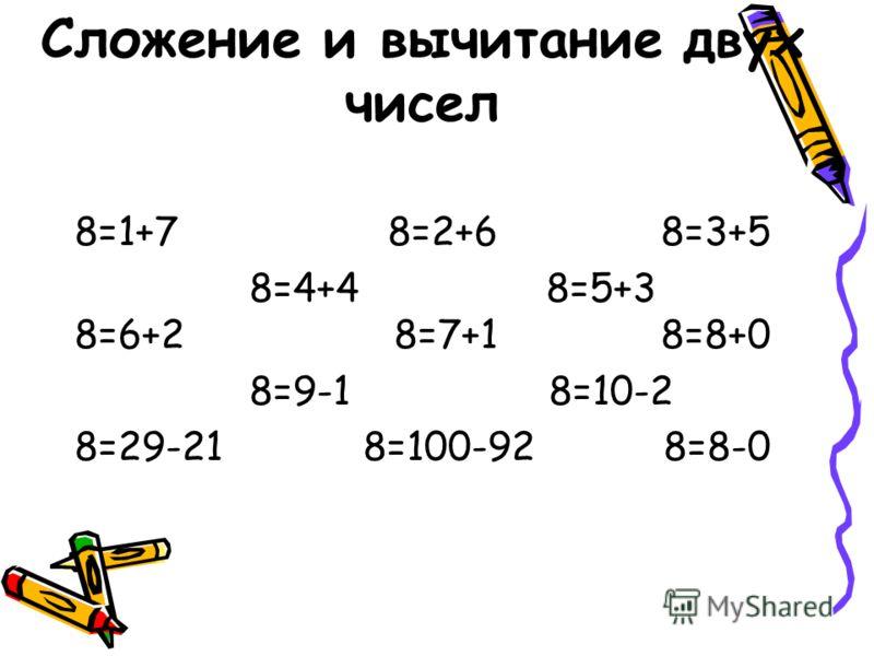 Сложение и вычитание двух чисел 8=1+7 8=2+6 8=3+5 8=4+4 8=5+3 8=6+2 8=7+1 8=8+0 8=9-1 8=10-2 8=29-21 8=100-92 8=8-0