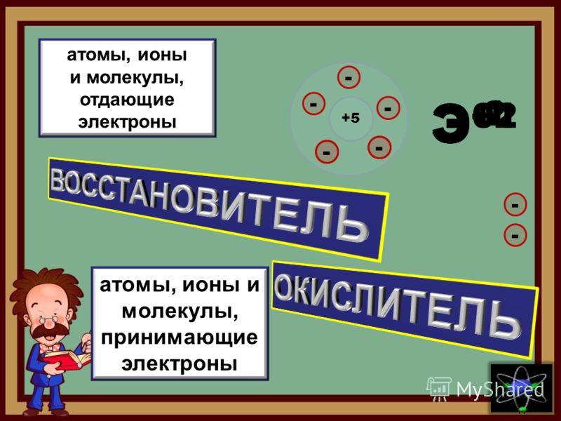 Э +1 Э +2 Э -2 Э -1 +5 - - - - - - - Э0Э0 - - атомы, ионы и молекулы, принимающие электроны атомы, ионы и молекулы, отдающие электроны