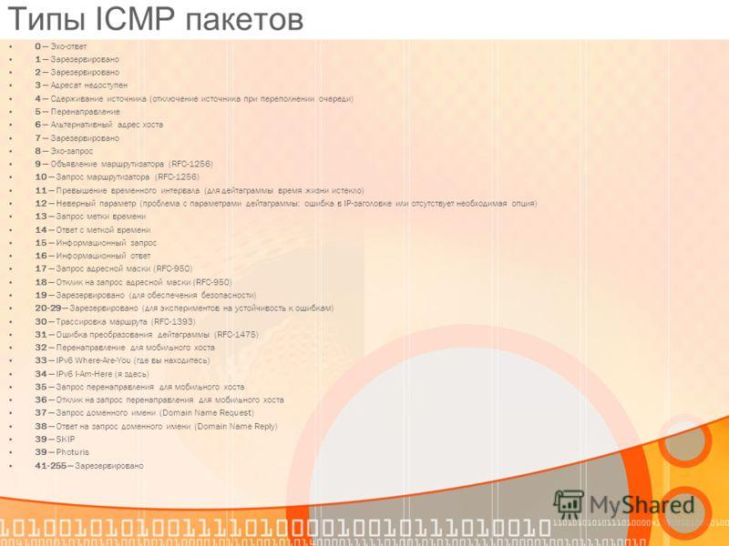 Типы ICMP пакетов 0 Эхо-ответ 1 Зарезервировано 2 Зарезервировано 3 Адресат недоступен 4 Сдерживание источника (отключение источника при переполнении очереди) 5 Перенаправление 6 Альтернативный адрес хоста 7 Зарезервировано 8 Эхо-запрос 9 Объявление