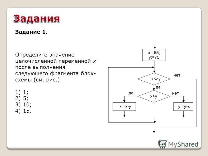 фрагмента блок- схемы (