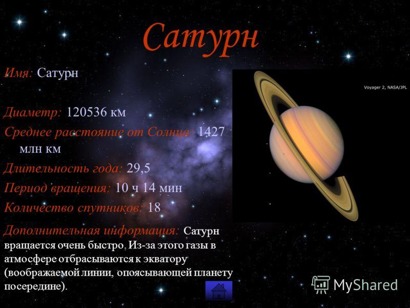 Сатурн Имя: Сатурн Диаметр: 120536 км Среднее расстояние от Солнца: 1427 млн км Длительность года: 29,5 Период вращения: 10 ч 14 мин Количество спутников: 18 Дополнительная информация: Сатурн вращается очень быстро. Из-за этого газы в атмосфере отбра