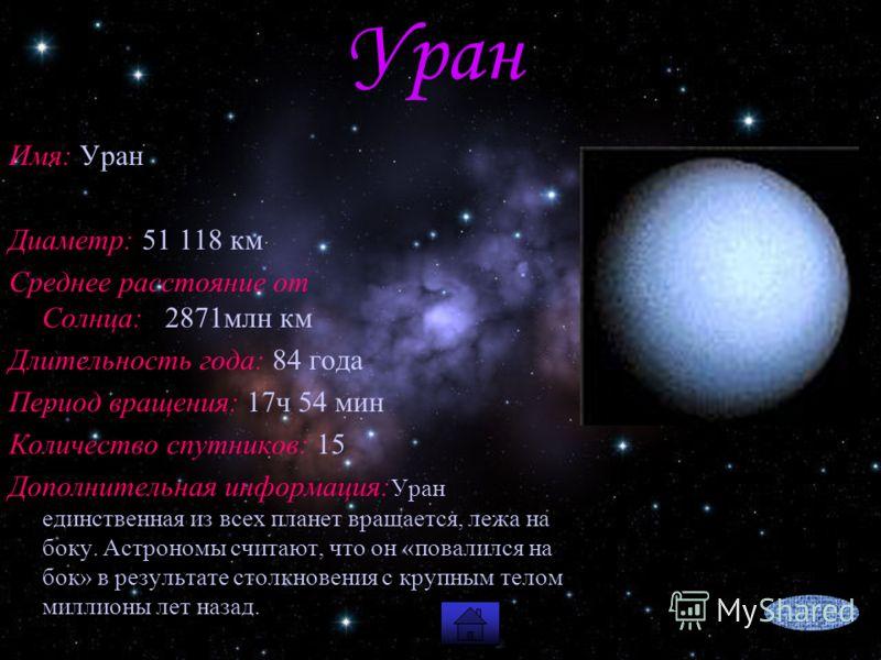 Уран Имя: Уран Диаметр: 51 118 км Среднее расстояние от Солнца: 2871млн км Длительность года: 84 года Период вращения: 17ч 54 мин Количество спутников: 15 Дополнительная информация: Уран единственная из всех планет вращается, лежа на боку. Астрономы