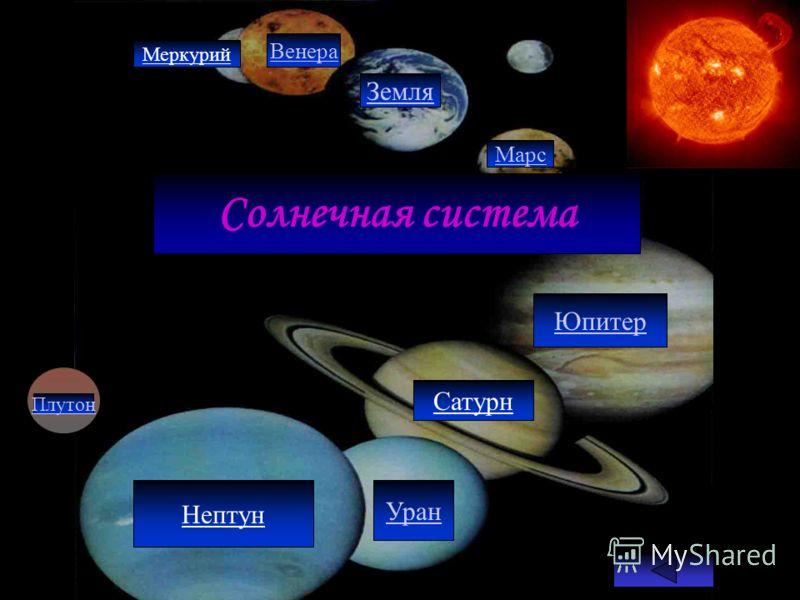 Солнечная система Нептун Уран Сатурн Юпитер Марс Земля Венера Меркурий Плутон