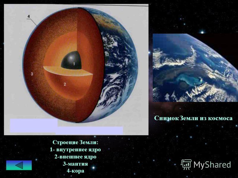Строение Земли: 1- внутреннее ядро 2-внешнее ядро 3-мантия 4-кора Снимок Земли из космоса
