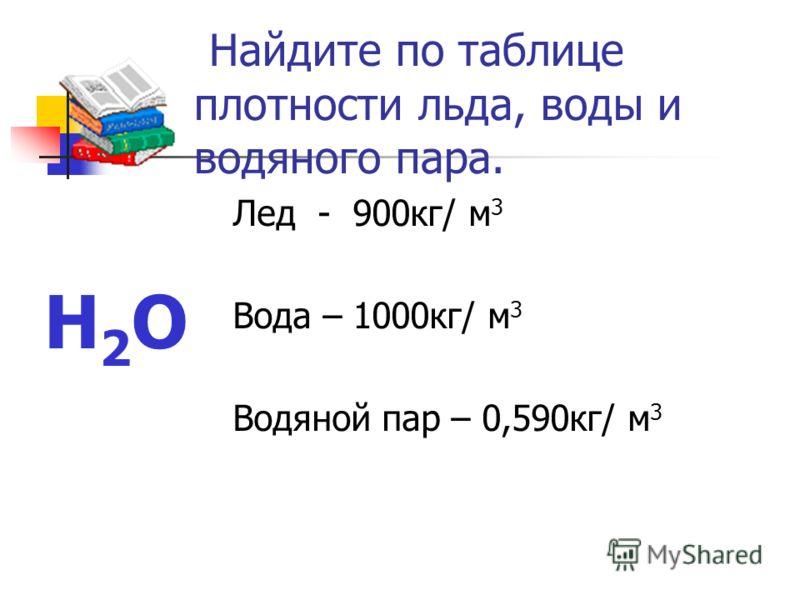 Найдите по таблице плотности льда, воды и водяного пара. Лед - 900кг/ м 3 Вода – 1000кг/ м 3 Водяной пар – 0,590кг/ м 3 Н2ОН2О