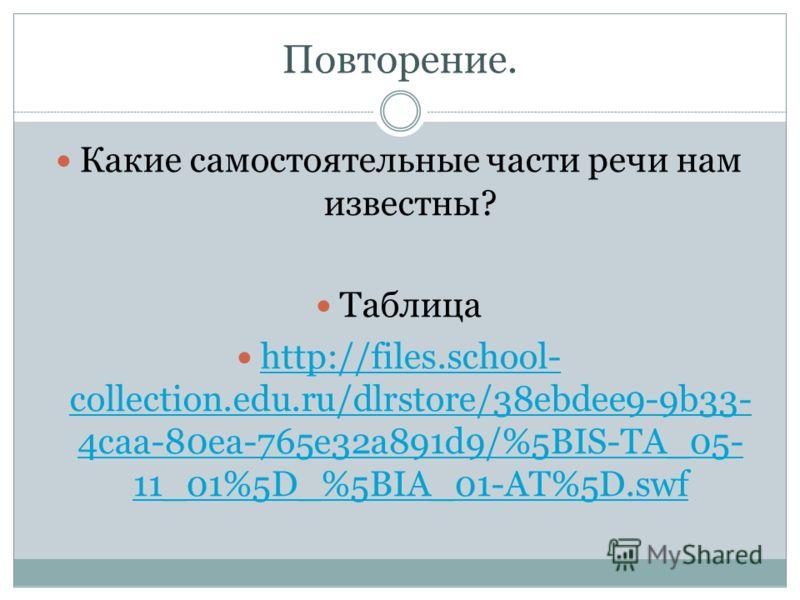 Повторение. Какие самостоятельные части речи нам известны? Таблица http://files.school- collection.edu.ru/dlrstore/38ebdee9-9b33- 4caa-80ea-765e32a891d9/%5BIS-TA_05- 11_01%5D_%5BIA_01-AT%5D.swf http://files.school- collection.edu.ru/dlrstore/38ebdee9