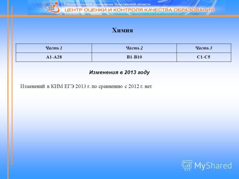 Химия Часть 1Часть 2Часть 3 А1-А28В1-В10С1-С5 Изменений в КИМ ЕГЭ 2013 г. по сравнению с 2012 г. нет Изменения в 2013 году