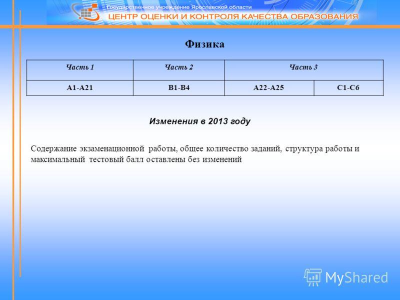 Физика Часть 1Часть 2Часть 3 А1-А21В1-В4А22-А25 С1-С6 Содержание экзаменационной работы, общее количество заданий, структура работы и максимальный тестовый балл оставлены без изменений Изменения в 2013 году