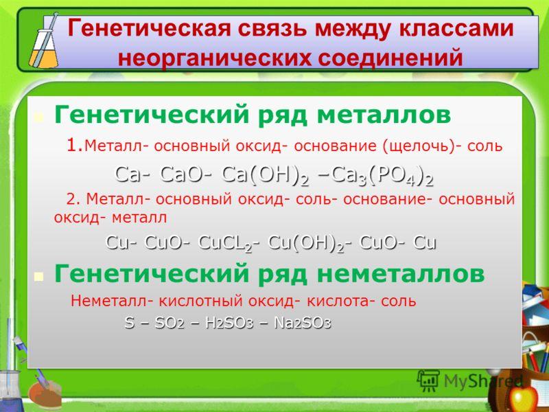 Генетическая связь между классами неорганических соединений Генетический ряд металлов 1. Металл- основный оксид- основание (щелочь)- соль Са- СаО- Са(ОН) 2 –Са 3 (РО 4 ) 2 Са- СаО- Са(ОН) 2 –Са 3 (РО 4 ) 2 2. Металл- основный оксид- соль- основание-