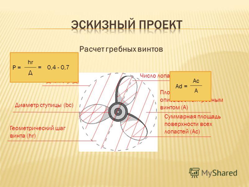 Расчет гребных винтов Диаметр (Д) Число лопастей (Z) Площадь круга, описываемая гребным винтом (A) Диаметр ступицы (bc) Суммарная площадь поверхности всех лопастей (Ac) Геометрический шаг винта (hr) P = hr Д =0,4 - 0,7 Ad = Ac A