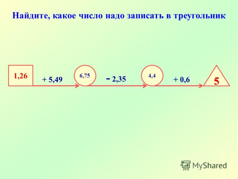 1,26 Найдите, какое число надо записать в треугольник + 5,49 - 2,35 + 0,6 5 6,754,4