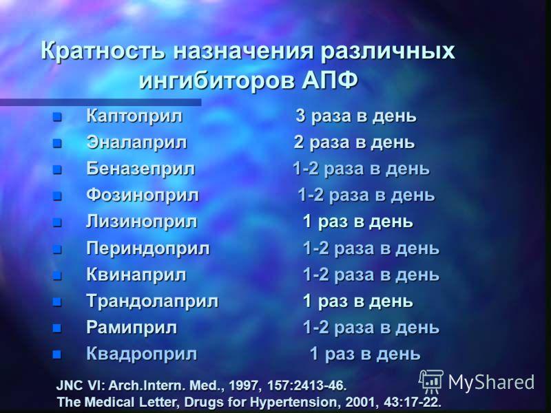 Кратность назначения различных ингибиторов АПФ n Каптоприл 3 раза в день n Эналаприл 2 раза в день n Беназеприл 1-2 раза в день n Фозиноприл 1-2 раза в день n Лизиноприл 1 раз в день n Периндоприл 1-2 раза в день n Квинаприл 1-2 раза в день n Трандол