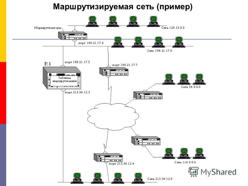Маршрутизируемая сеть (пример)