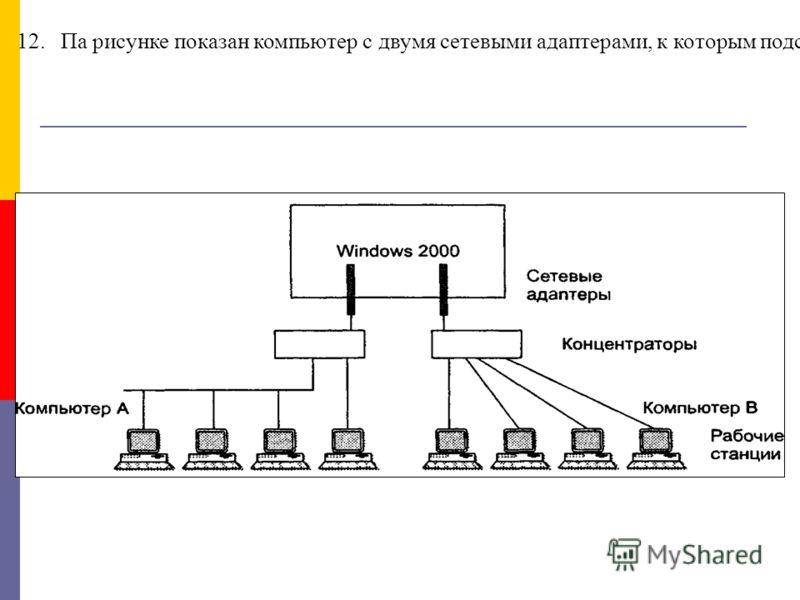 12. Па рисунке показан компьютер с двумя сетевыми адаптерами, к которым подсоединены два сегмента. Компьютер работает под управлением Windows 2000. Может ли компьютер А в одном сегменте обмениваться данными с компьютером В, принадлежащем другому сегм