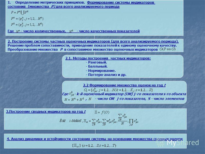 1.Определение метрических принципов. Формирование системы индикаторов состояния (множества P) для всего анализируемого периода Где - число количественных, - число качественных показателей 2. Построение системы частных оценочных индикаторов (для всего