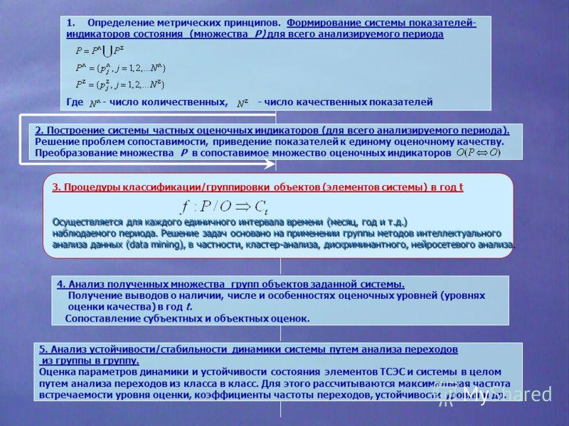 1.Определение метрических принципов. Формирование системы показателей- индикаторов состояния (множества P) для всего анализируемого периода Где - число количественных, - число качественных показателей 2. Построение системы частных оценочных индикатор