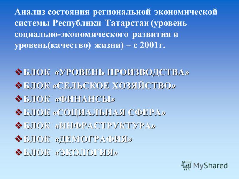 Анализ состояния региональной экономической системы Республики Татарстан (уровень социально-экономического развития и уровень(качество) жизни) – с 2001г. БЛОК « УРОВЕНЬ ПРОИЗВОДСТВА » БЛОК « УРОВЕНЬ ПРОИЗВОДСТВА » БЛОК « СЕЛЬСКОЕ ХОЗЯЙСТВО » БЛОК « С