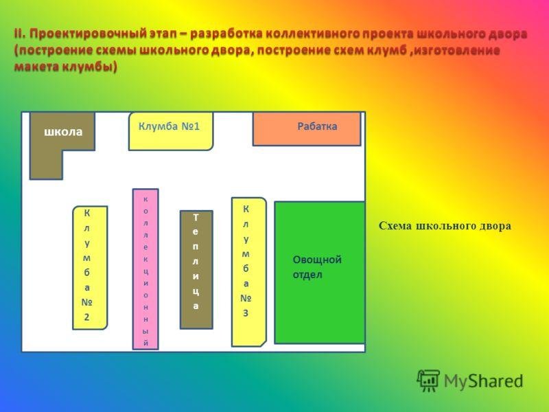 Клумба 1 Схема школьного двора Рабатка Овощной отдел школа