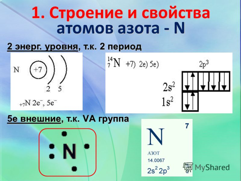 Для оснований, содержащих группу —он, характерно подвижное равновесие структурных изомеров, обусловленное переносом протона от кислорода к азоту и наоборот:.