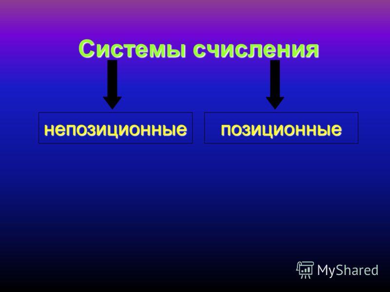Системы счисления непозиционныепозиционные
