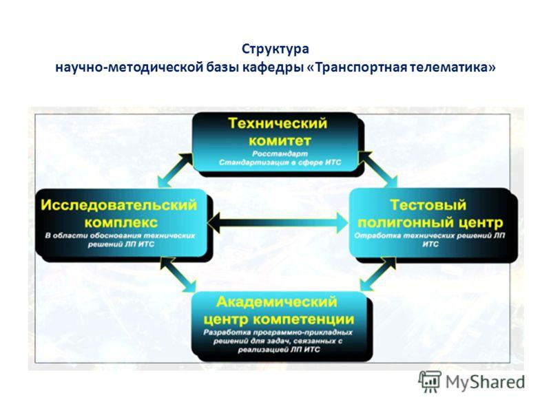 Структура научно-методической базы кафедры «Транспортная телематика»