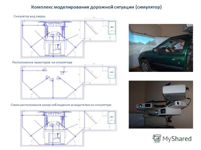 Комплекс моделирования дорожной ситуации (симулятор) Симулятор вид сверху Расположение проекторов на симуляторе Схема расположения камер наблюдения за водителем на симуляторе