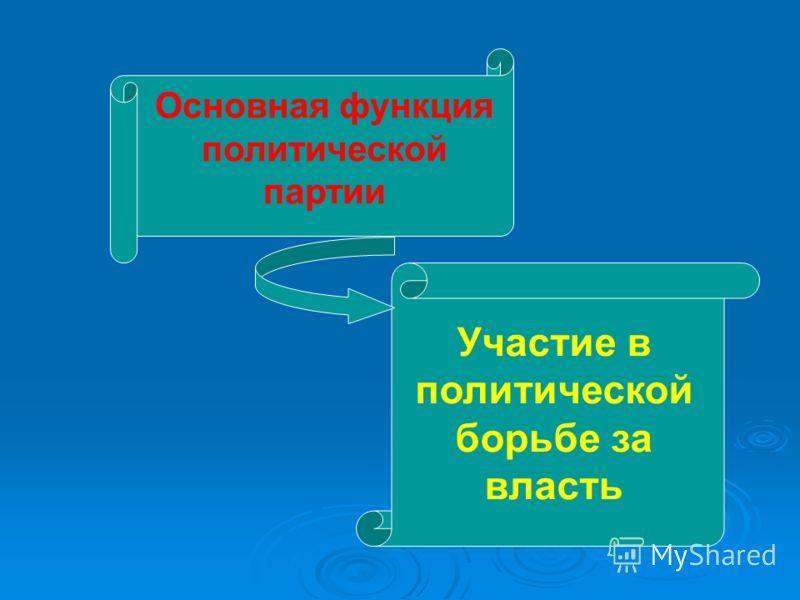 Основная функция политической партии Участие в политической борьбе за власть