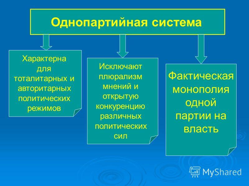 Однопартийная система Характерна для тоталитарных и авторитарных политических режимов Исключают плюрализм мнений и открытую конкуренцию различных политических сил Фактическая монополия одной партии на власть