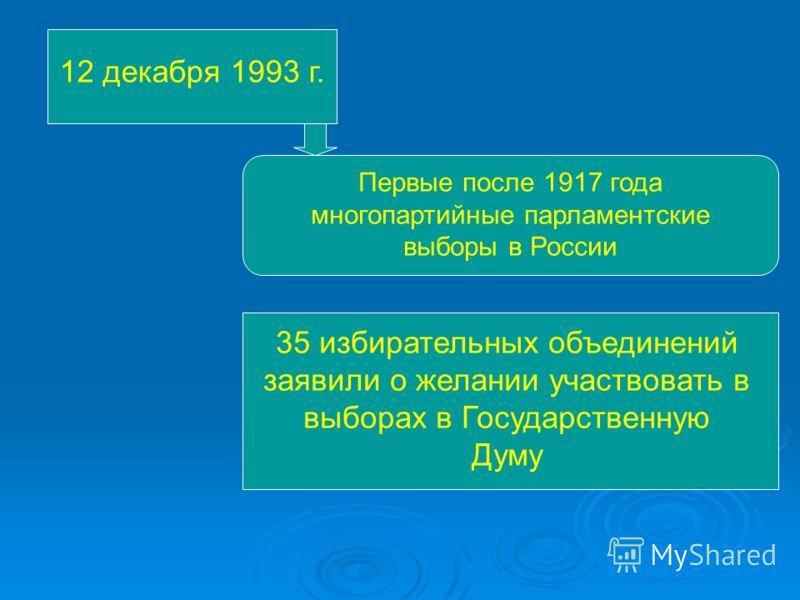 12 декабря 1993 г. Первые после 1917 года многопартийные парламентские выборы в России 35 избирательных объединений заявили о желании участвовать в выборах в Государственную Думу
