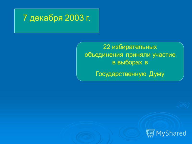 7 декабря 2003 г. 22 избирательных объединения приняли участие в выборах в Государственную Думу