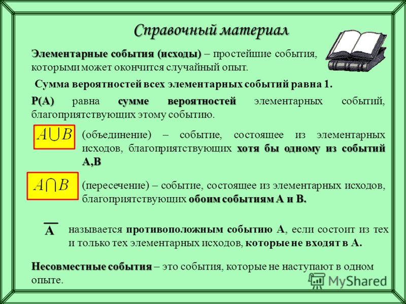 Справочный материал Элементарные события (исходы) Элементарные события (исходы) – простейшие события, которыми может окончится случайный опыт. Сумма вероятностей всех элементарных событий равна 1. Р(А)сумме вероятностей Р(А) равна сумме вероятностей