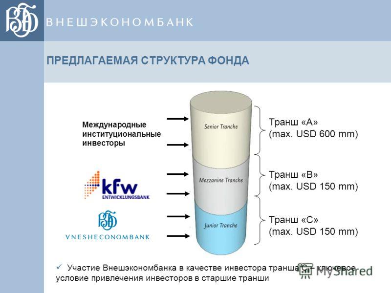 ПРЕДЛАГАЕМАЯ СТРУКТУРА ФОНДА Международные институциональные инвесторы Участие Внешэкономбанка в качестве инвестора транша С – ключевое условие привлечения инвесторов в старшие транши Транш «А» (max. USD 600 mm) Транш «B» (max. USD 150 mm) Транш «С»