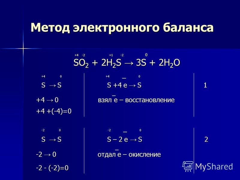 Метод электронного баланса +4 -2 +1 -2 0 +4 -2 +1 -2 0 SO 2 + 2H 2 S 3S + 2H 2 O SO 2 + 2H 2 S 3S + 2H 2 O +4 0 +4 _ 0 +4 0 +4 _ 0 S S S +4 e S 1 S S S +4 e S 1 _ _ +4 0 взял e – восстановление +4 0 взял e – восстановление +4 +(-4)=0 +4 +(-4)=0 -2 0