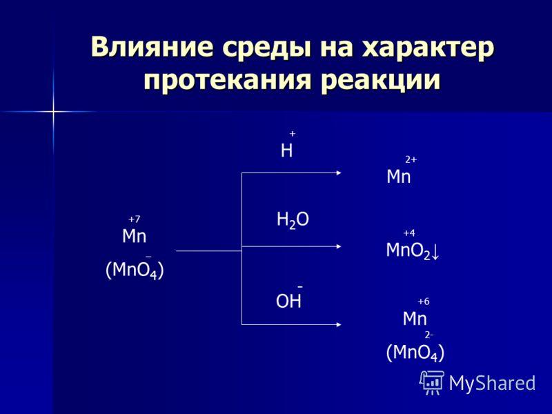 Влияние среды на характер протекания реакции +7 Mn _ (MnO 4 ) + H H 2 O - OH 2+ Mn +6 Mn 2- (MnO 4 ) +4 MnO 2