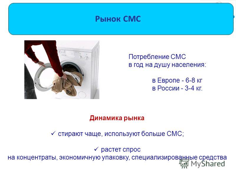 Рынок СМС Потребление СМС в год на душу населения: в Европе - 6-8 кг в России - 3-4 кг. Динамика рынка стирают чаще, используют больше СМС; растет спрос на концентраты, экономичную упаковку, специализированные средства