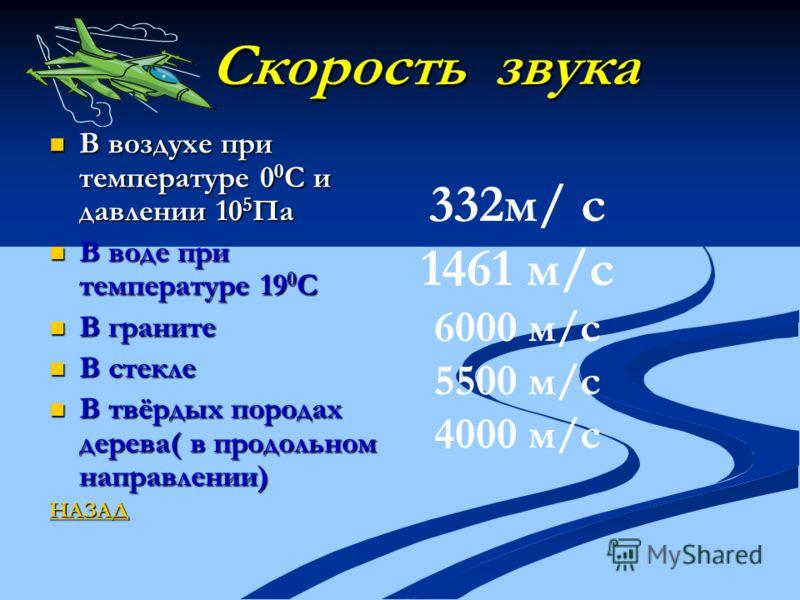Скорость звука Скорость звука В воздухе при температуре 0 0 С и давлении 10 5 Па В воздухе при температуре 0 0 С и давлении 10 5 Па В воде при температуре 19 0 С В воде при температуре 19 0 С В граните В граните В стекле В стекле В твёрдых породах де